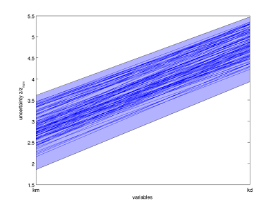 plot-tutorial-estimation1.png