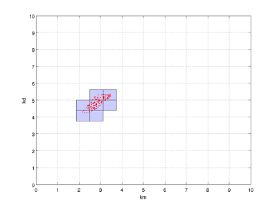 plot-tutorial-estimation2.png