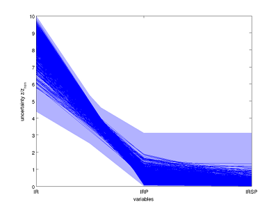 plot-tutorial-parallel-samples.png